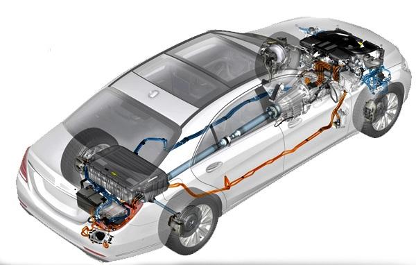 新能源车应用